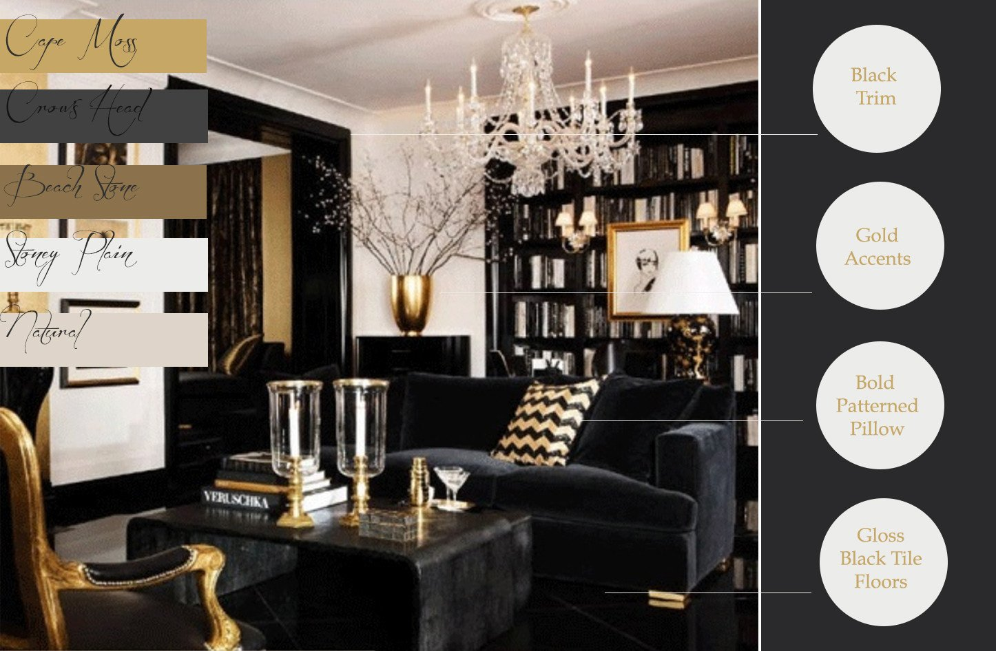 Black and Gold Room Decor Beautiful Awl In Good Taste Future Rooms