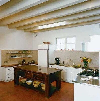 Home Decor Ideas for Kitchen Inspirational Kitchen Decorating Ideas