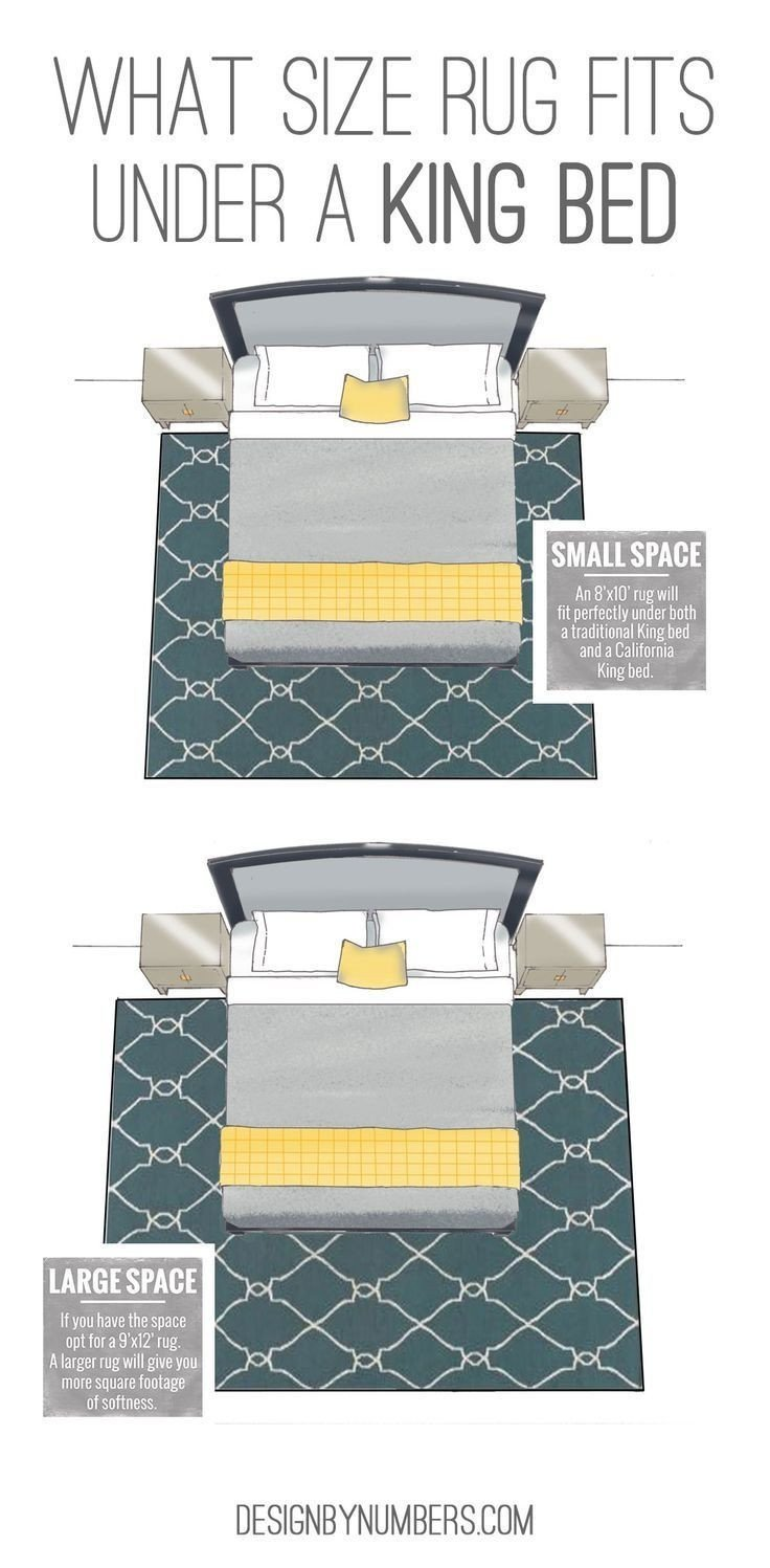 Area Rug for Bedroom Size Elegant What Size Rug Fits Under A King Bed