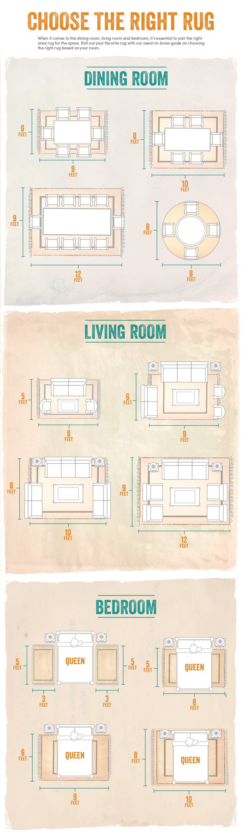 Bedroom area Rug Placement Beautiful How to Choose the Right Type area Rug Carpet
