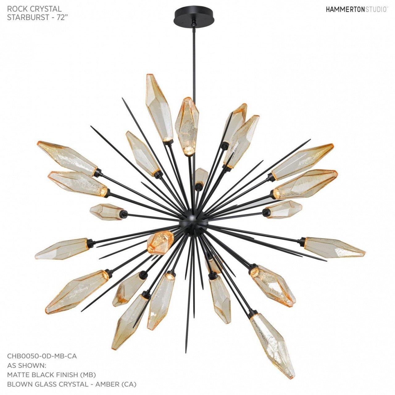 Decorative Light for Bedroom Beautiful Purple Lamp — Procura Home Blog