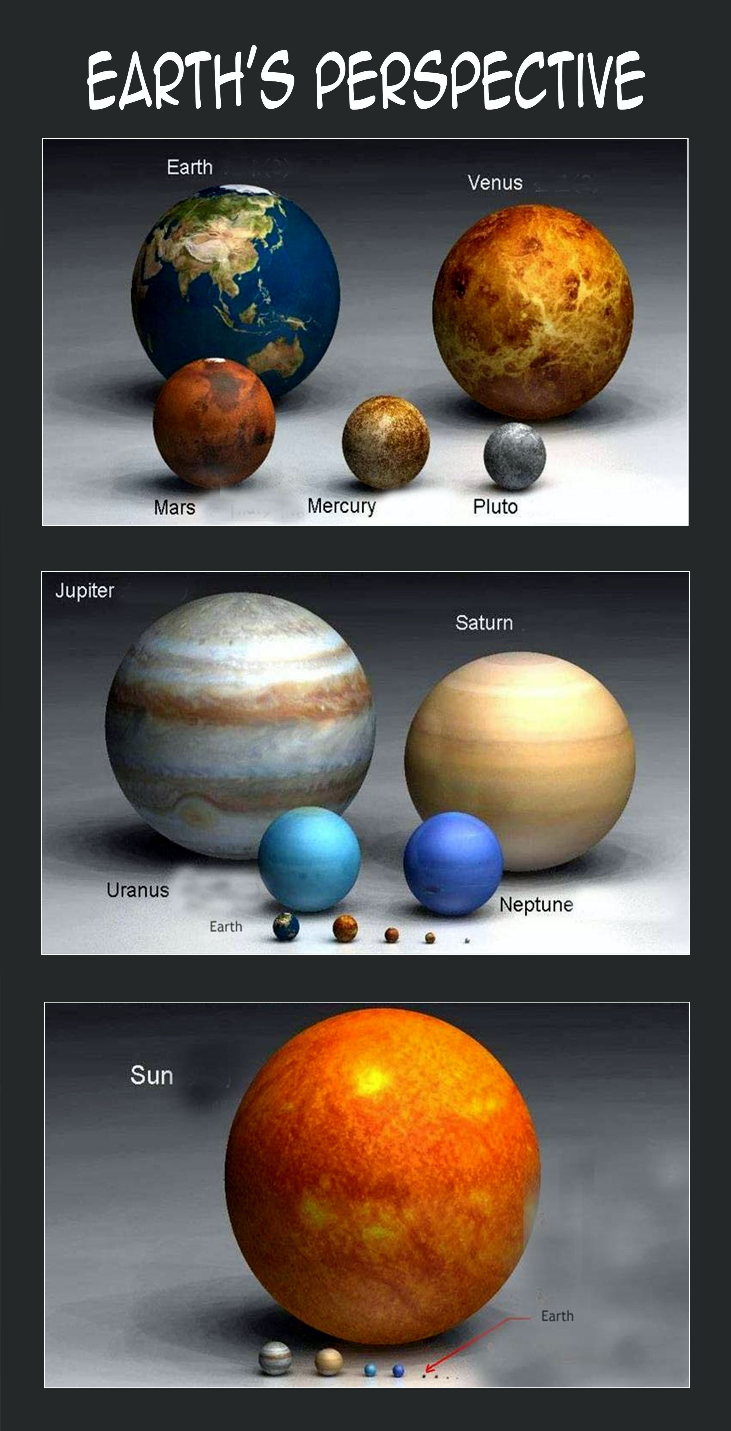 Solar System Bedroom Decor Awesome Planet Sizes Pared to the Sun Interesting