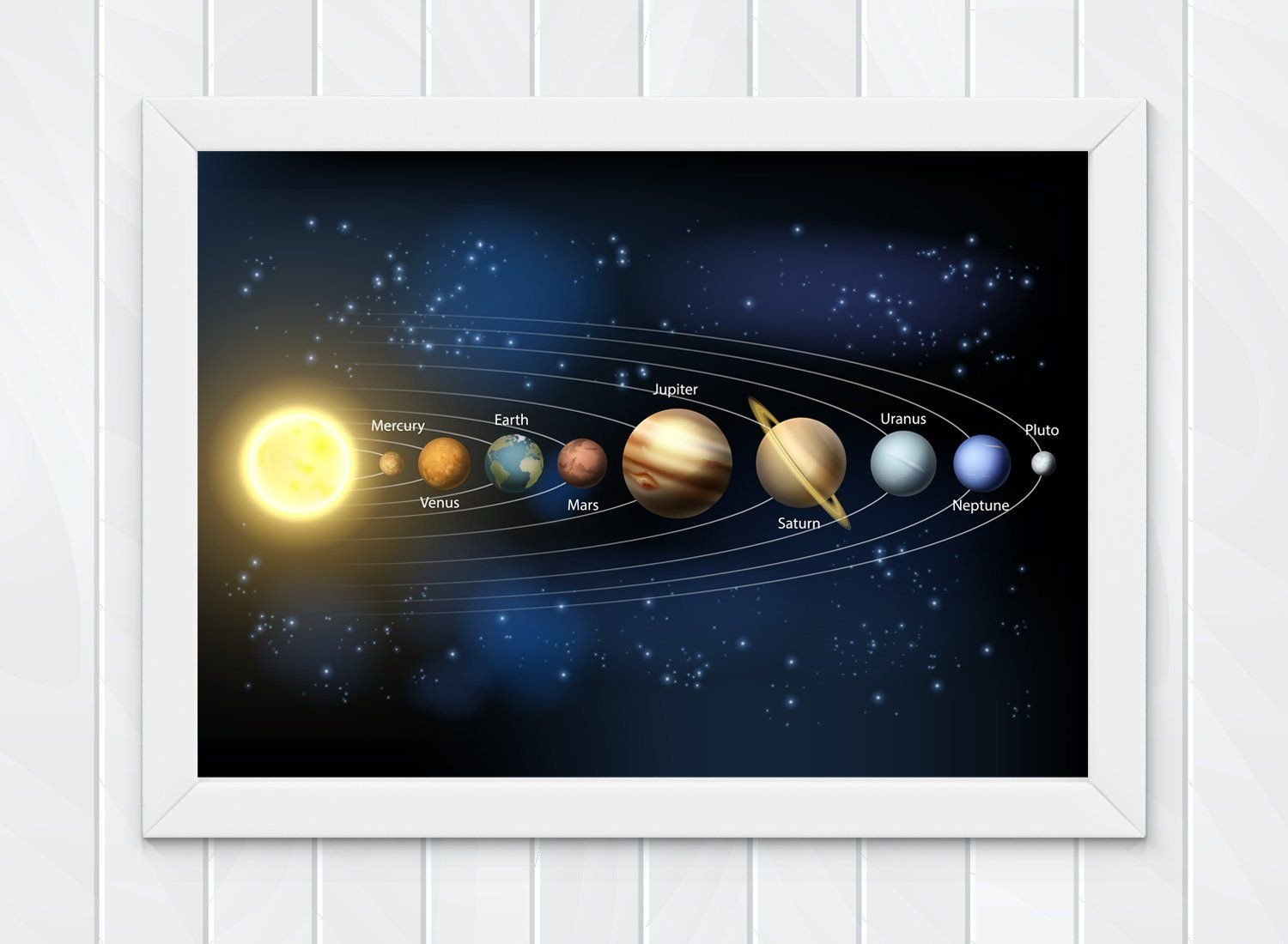 Solar System Bedroom Decor Elegant solar System Print Space Wall Art Print Kids Room Decor