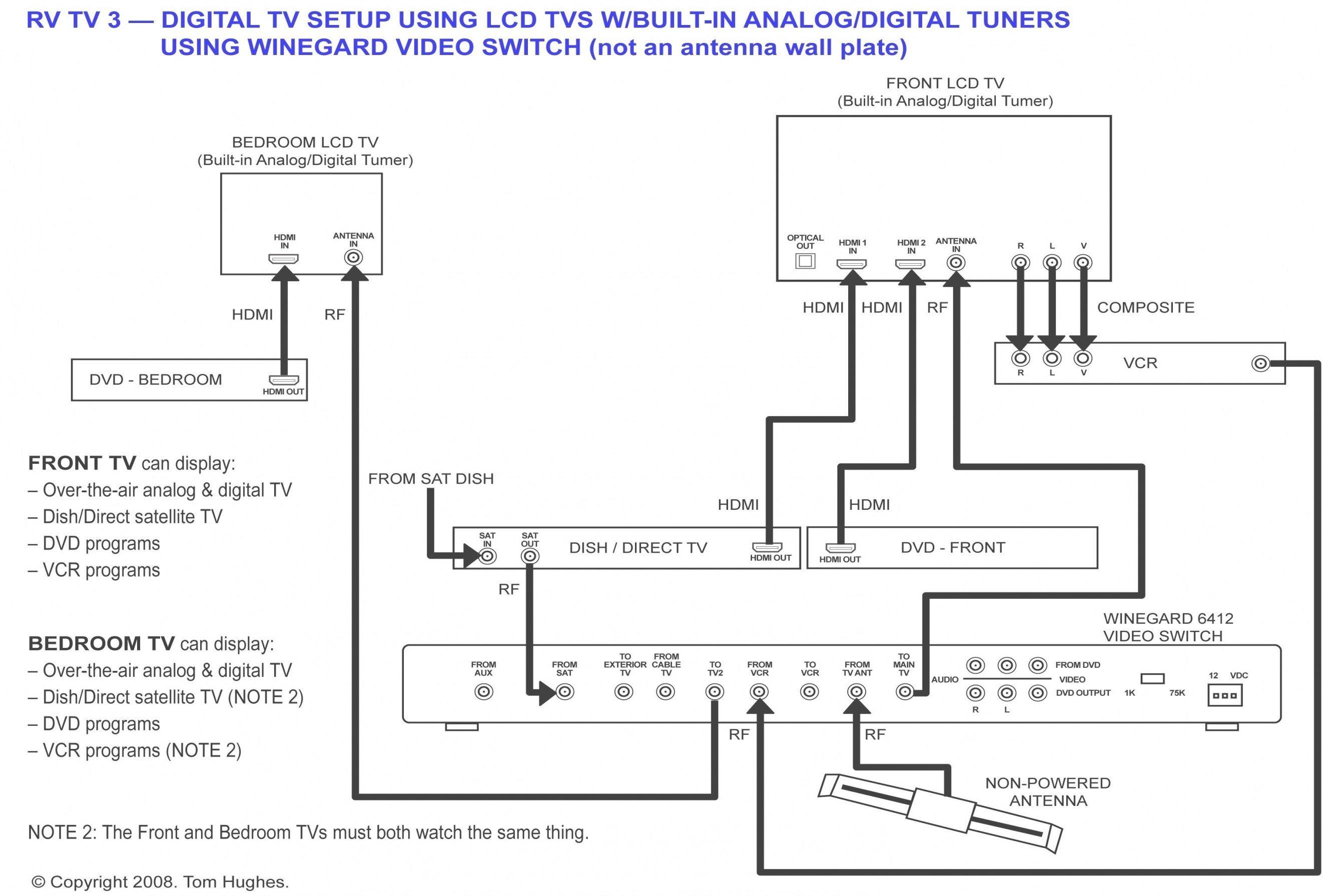 Tv Height In Bedroom Elegant Tv Height In Bedroom Race Car Wiring Setup Home Design